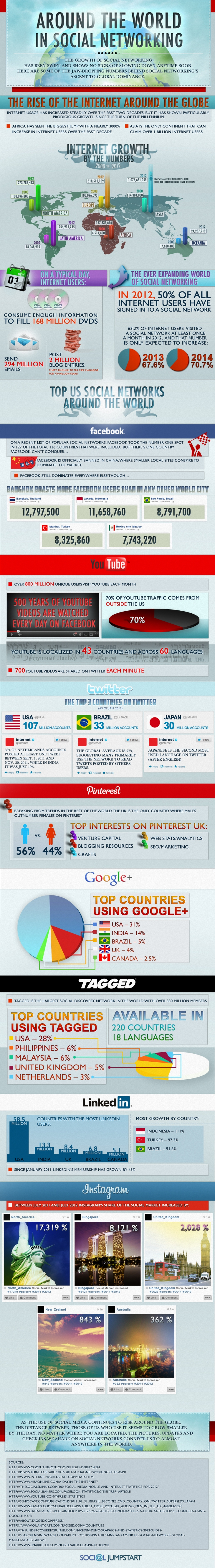 Rise-of-Social-Media-Infographic1