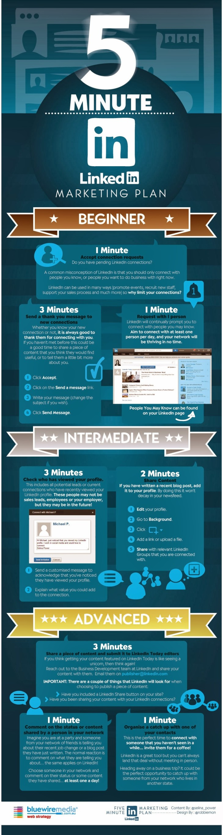 LinkedIn-5min-LinkedIn-Infographic-Bluewire-Media