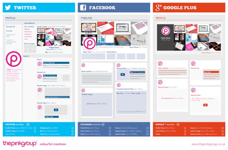 Social-Media-Sizing-Chart
