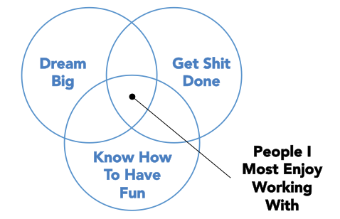 People I like to work with