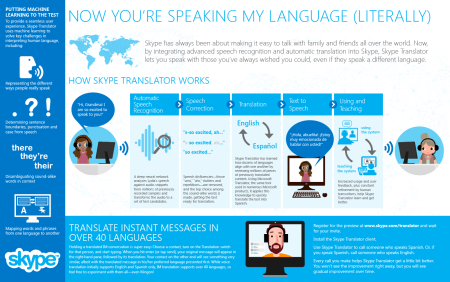 translatorinfographic (1)